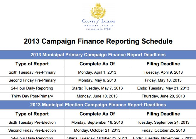 2013 Campaign Finance Reporting Schedule