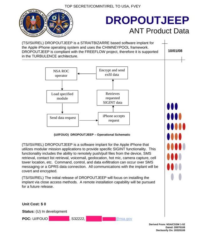 dropoutjeepslide